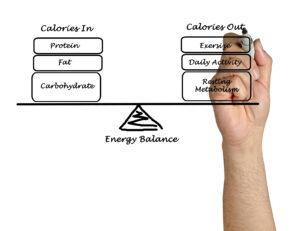 caloriebehoefte-berekenen-clean-nutrition